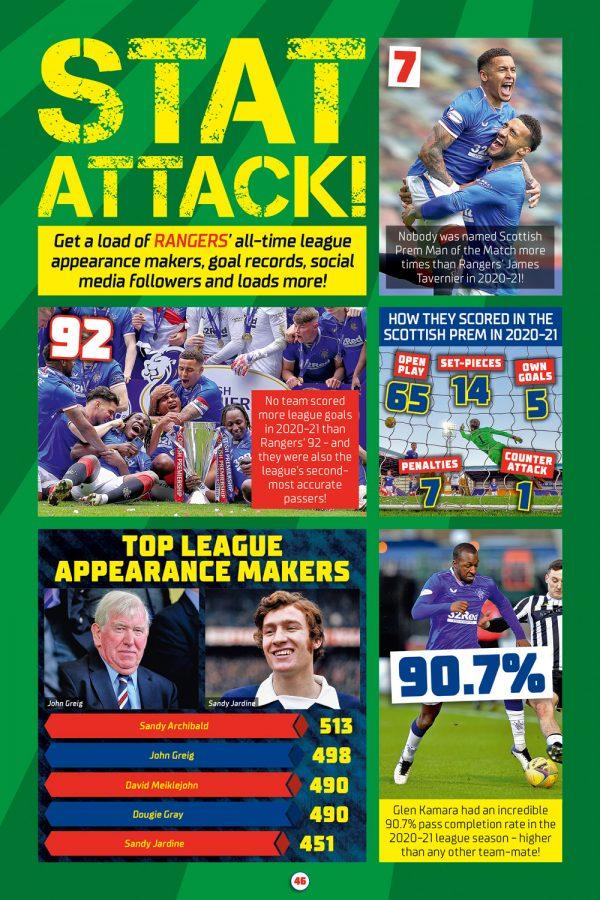 Rangers-Annual-2022-inside1