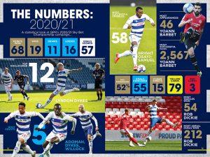 Official Queens Park Rangers Annual 2022 INSIDE 2