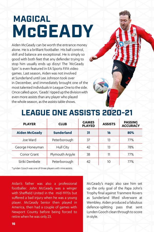 Official Sunderland AFC Annual 2022 INSIDE 2